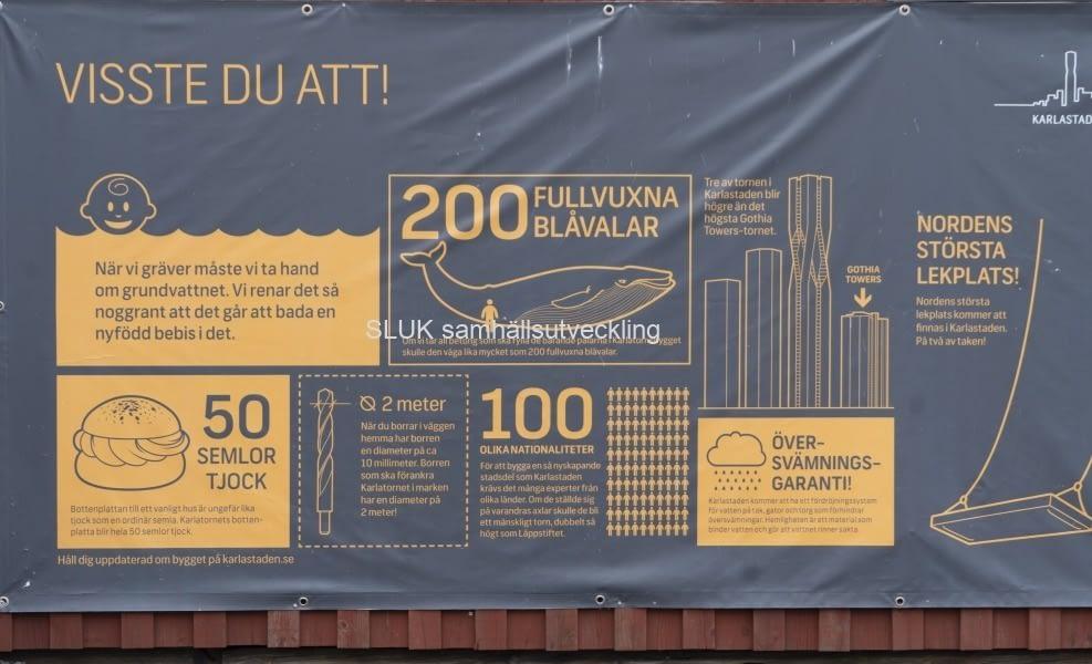 Karlatornet blir Nordens högsta byggnad , 245 meter högt.