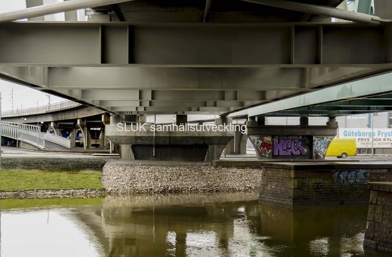 Under bron år 2017